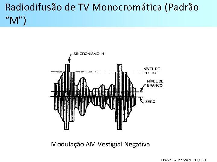 """Radiodifusão de TV Monocromática (Padrão """"M"""") Modulação AM Vestigial Negativa EPUSP - Guido Stolfi"""