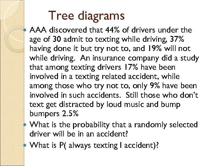 Tree diagrams AAA discovered that 44% of drivers under the age of 30 admit