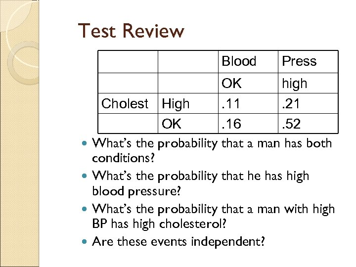 Test Review Blood Press OK high Cholest High. 11. 21 OK. 16. 52 What's