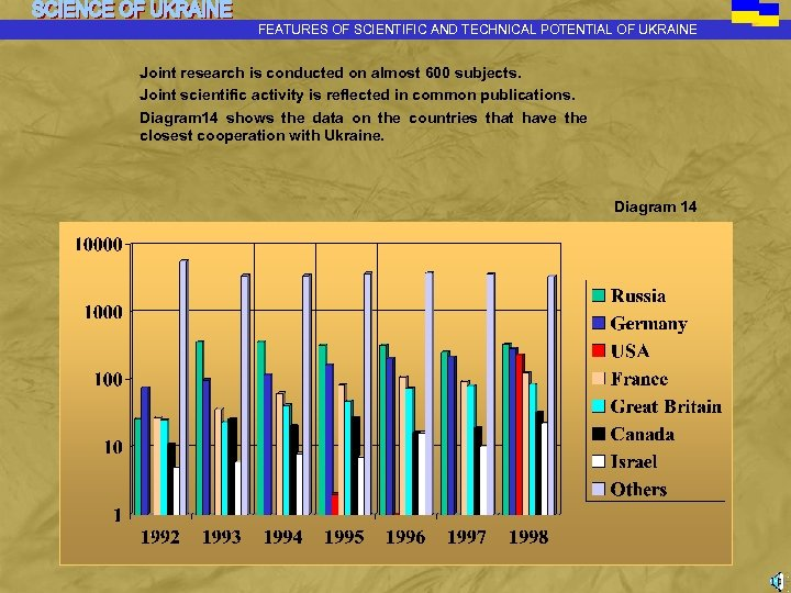 FEATURES OF SCIENTIFIC AND TECHNICAL POTENTIAL OF UKRAINE Joint research is conducted on almost