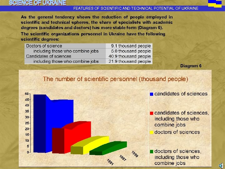 FEATURES OF SCIENTIFIC AND TECHNICAL POTENTIAL OF UKRAINE As the general tendency shows the