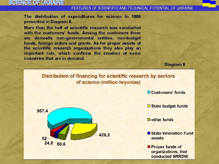 FEATURES OF SCIENTIFIC AND TECHNICAL POTENTIAL OF UKRAINE The distribution of expenditures for science