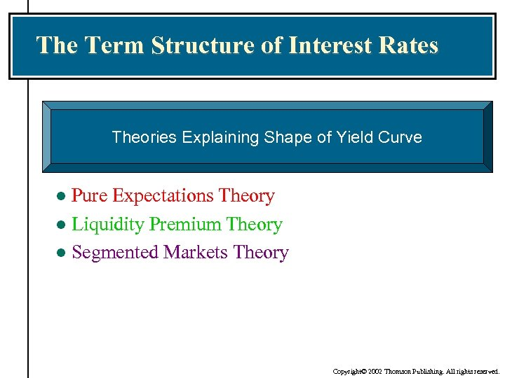 The Term Structure of Interest Rates Theories Explaining Shape of Yield Curve Pure Expectations
