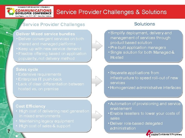 Service Provider Challenges & Solutions Service Provider Challenges Solutions Deliver Mixed service bundles •