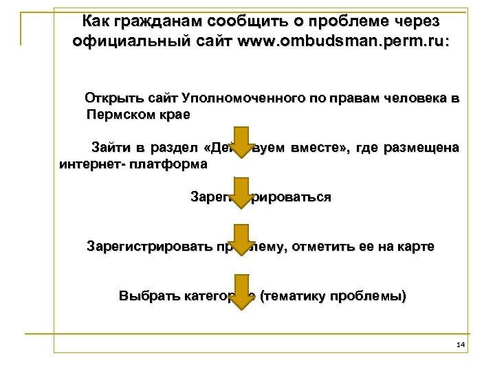 Как гражданам сообщить о проблеме через официальный сайт www. ombudsman. perm. ru: Открыть сайт