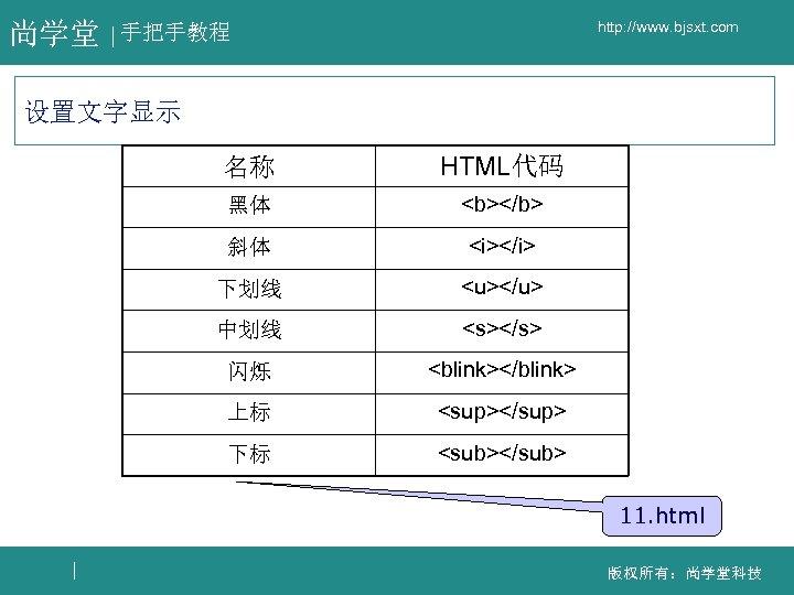 尚学堂 http: //www. bjsxt. com 手把手教程 设置文字显示 名称 HTML代码 黑体 <b></b> 斜体 <i></i> 下划线