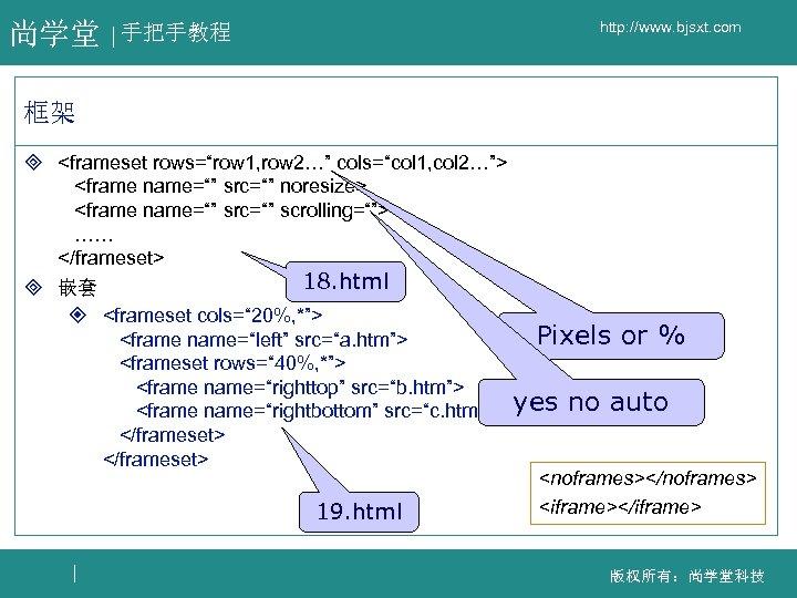 "尚学堂 手把手教程 http: //www. bjsxt. com 框架 ³ <frameset rows=""row 1, row 2…"" cols=""col"