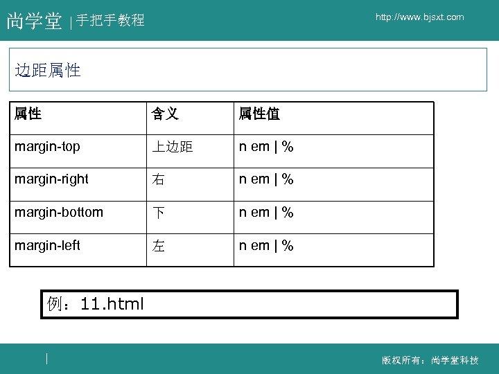 尚学堂 http: //www. bjsxt. com 手把手教程 边距属性 属性 含义 属性值 margin-top 上边距 n em