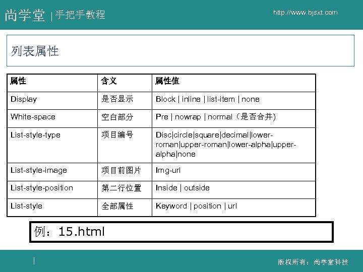 尚学堂 http: //www. bjsxt. com 手把手教程 列表属性 属性 含义 属性值 Display 是否显示 Block |