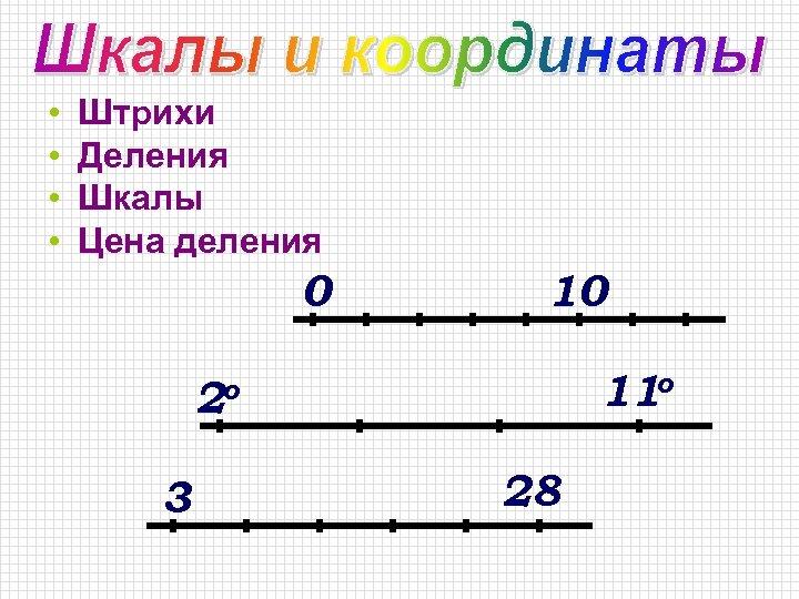 • • Штрихи Деления Шкалы Цена деления 0 10 11 о 2 о