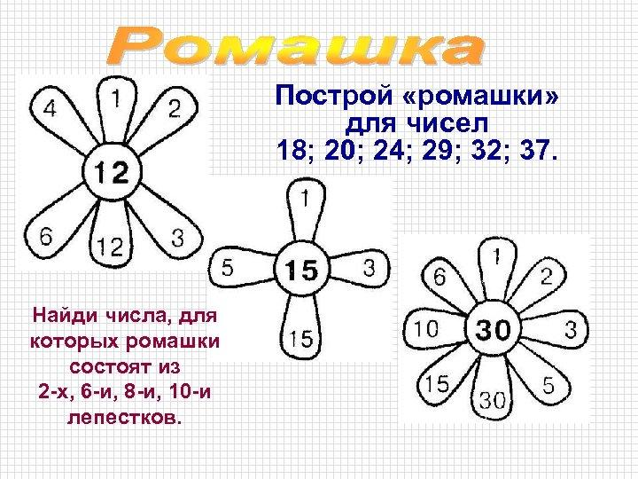 Построй «ромашки» для чисел 18; 20; 24; 29; 32; 37. Найди числа, для которых