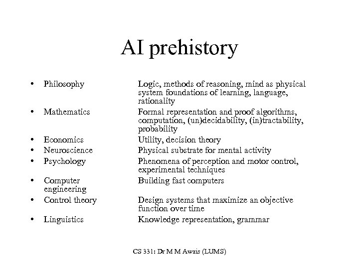 AI prehistory • Philosophy • Mathematics • • • Economics Neuroscience Psychology • •