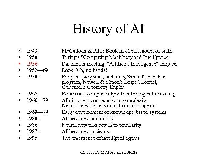 History of AI • • • 1943 1950 1956 1952— 69 1950 s •