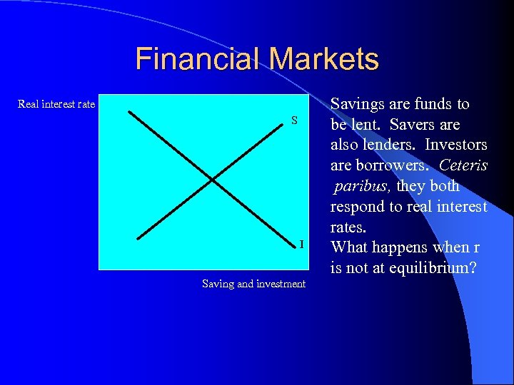 Financial Markets Real interest rate S I Saving and investment Savings are funds to