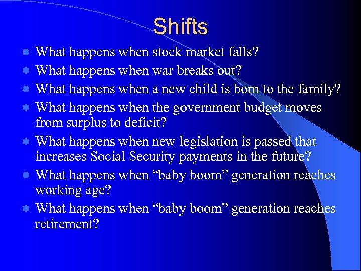 Shifts l l l l What happens when stock market falls? What happens when