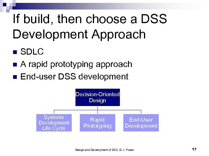 If build, then choose a DSS Development Approach SDLC A rapid prototyping approach End-user