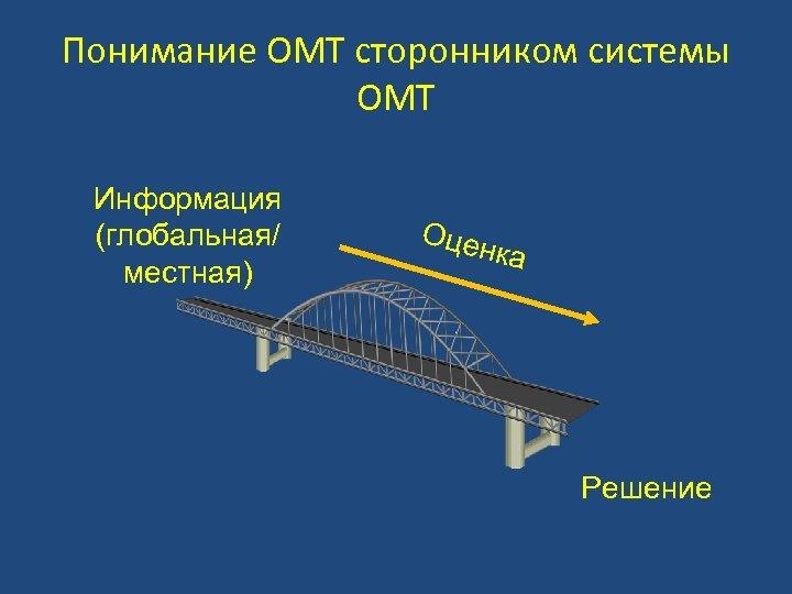 Понимание ОМТ сторонником системы ОМТ Информация (глобальная/ местная) Оцен к а Решение
