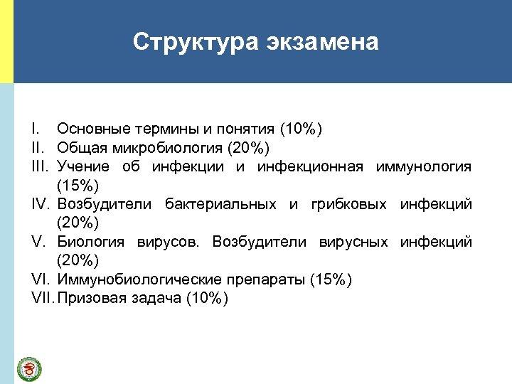Структура экзамена I. Основные термины и понятия (10%) II. Общая микробиология (20%) III. Учение