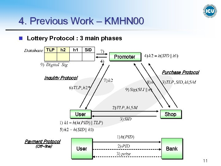 4. Previous Work – KMHN 00 n Lottery Protocol : 3 main phases TLP