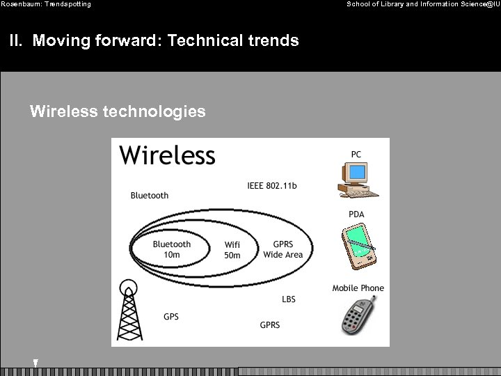 Rosenbaum: Trendspotting II. Moving forward: Technical trends Wireless technologies School of Library and Information