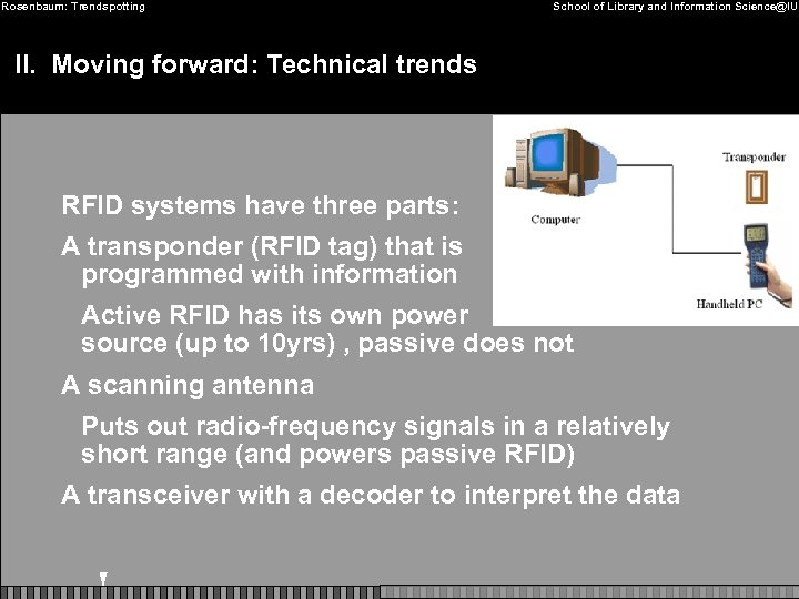 Rosenbaum: Trendspotting School of Library and Information Science@IU II. Moving forward: Technical trends RFID