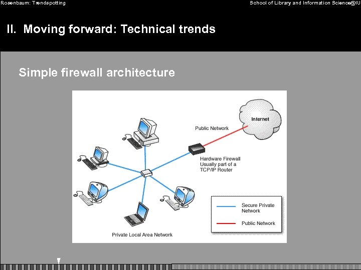 Rosenbaum: Trendspotting II. Moving forward: Technical trends Simple firewall architecture School of Library and