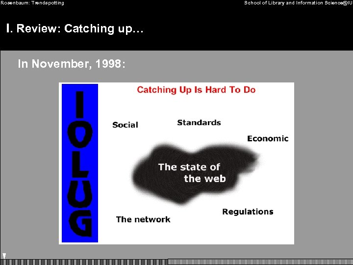Rosenbaum: Trendspotting I. Review: Catching up… In November, 1998: School of Library and Information