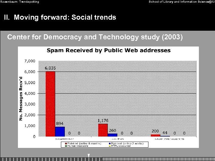 Rosenbaum: Trendspotting School of Library and Information Science@IU II. Moving forward: Social trends Center