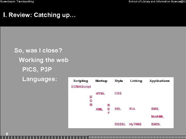 Rosenbaum: Trendspotting I. Review: Catching up… So, was I close? Working the web PICS,
