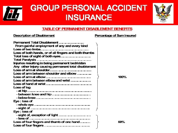 GROUP PERSONAL ACCIDENT INSURANCE