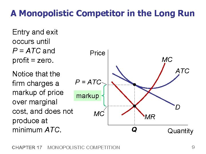 A Monopolistic Competitor in the Long Run Entry and exit occurs until P =