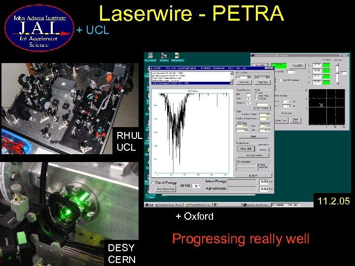 Laserwire - PETRA + UCL RHUL UCL 11. 2. 05 + Oxford DESY CERN