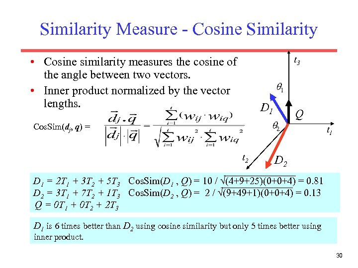 Similarity Measure - Cosine Similarity t 3 • Cosine similarity measures the cosine of