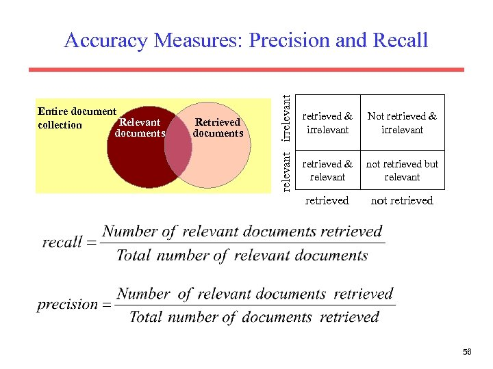 Entire document Relevant collection documents Retrieved documents relevant irrelevant Accuracy Measures: Precision and Recall
