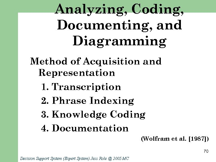 Analyzing, Coding, Documenting, and Diagramming Method of Acquisition and Representation 1. Transcription 2. Phrase