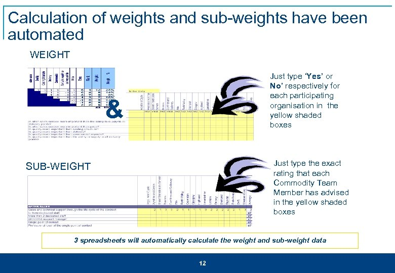 Calculation of weights and sub-weights have been automated WEIGHT Just type 'Yes' or No'