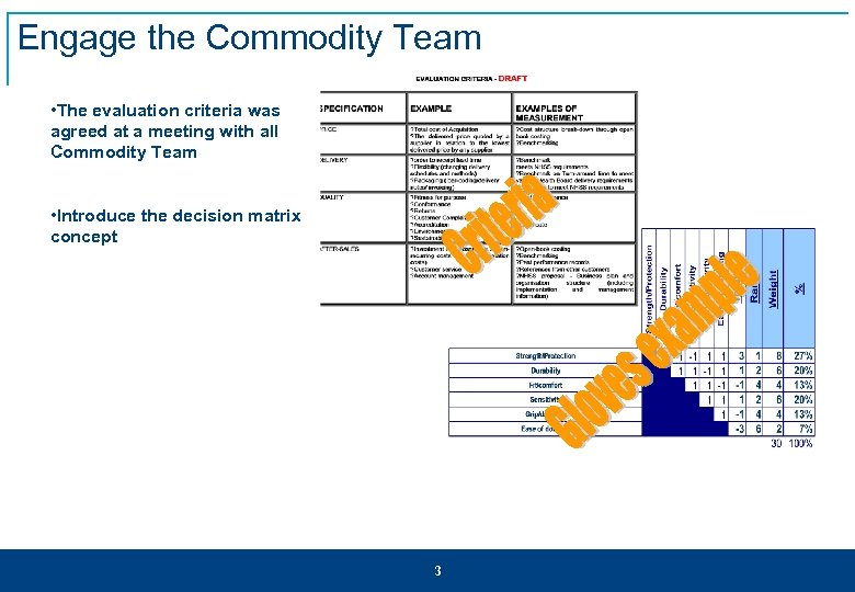 Engage the Commodity Team • The evaluation criteria was agreed at a meeting with