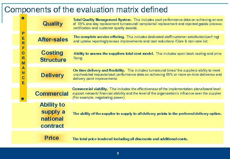 Components of the evaluation matrix defined Quality P E R F O R M
