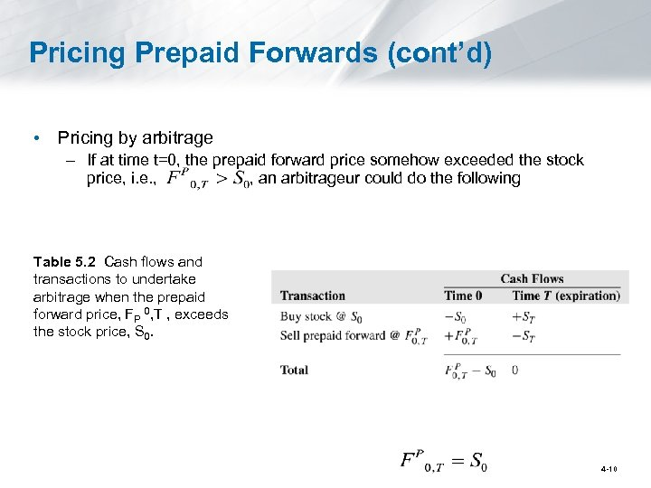 Pricing Prepaid Forwards (cont'd) • Pricing by arbitrage – If at time t=0, the