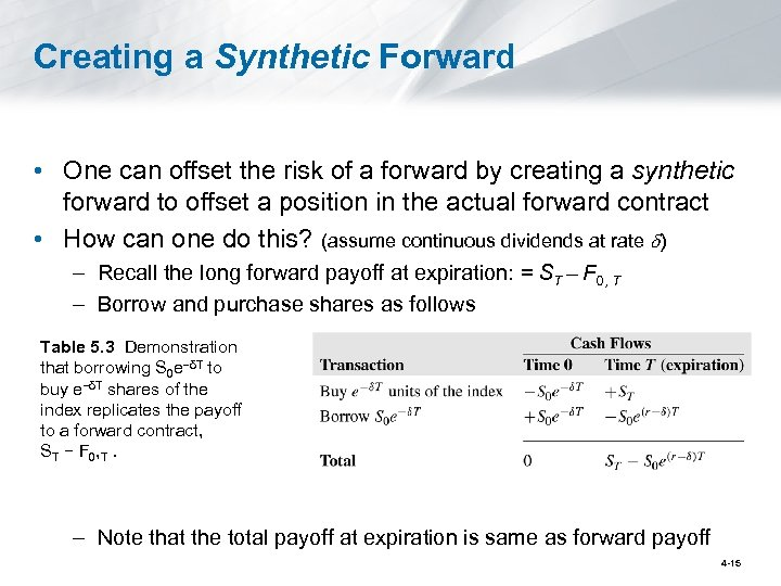 Creating a Synthetic Forward • One can offset the risk of a forward by