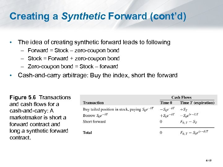 Creating a Synthetic Forward (cont'd) • The idea of creating synthetic forward leads to