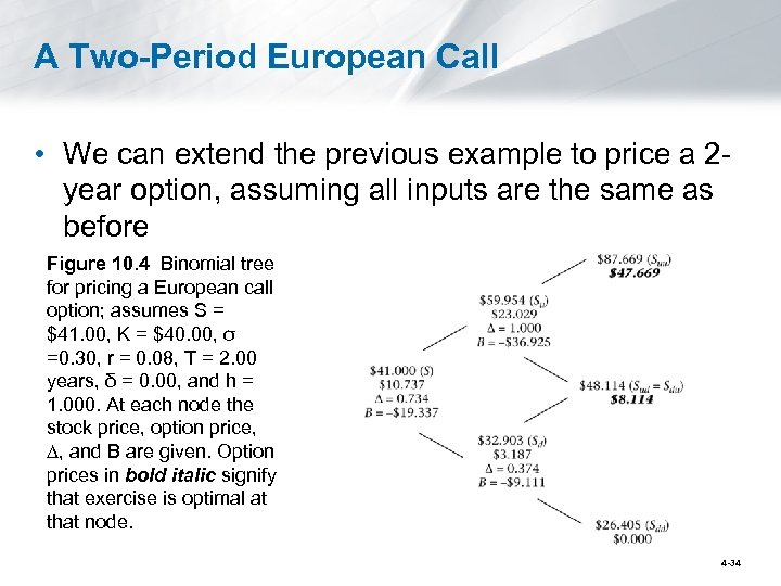 A Two-Period European Call • We can extend the previous example to price a