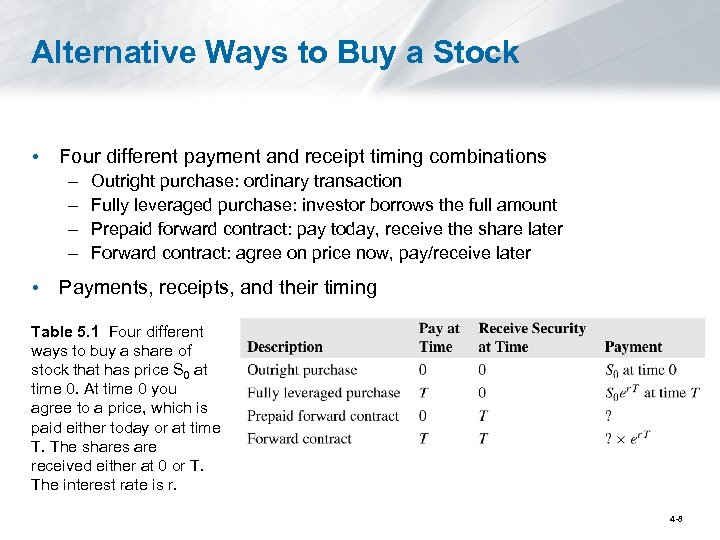 Alternative Ways to Buy a Stock • Four different payment and receipt timing combinations