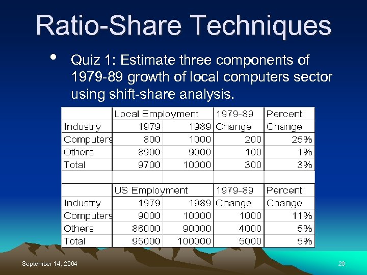 Ratio-Share Techniques • Quiz 1: Estimate three components of 1979 -89 growth of local