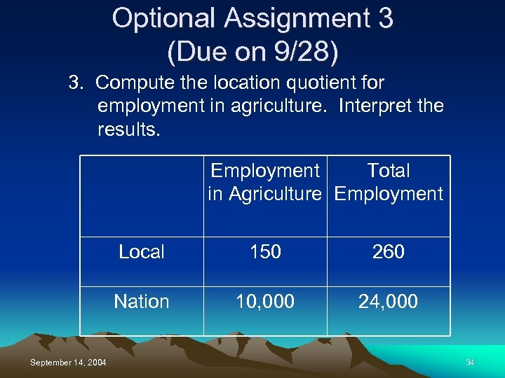 Optional Assignment 3 (Due on 9/28) 3. Compute the location quotient for employment in
