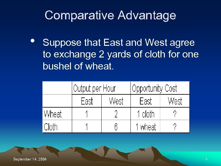 Comparative Advantage • Suppose that East and West agree to exchange 2 yards of