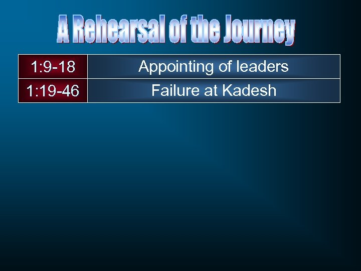 1: 9 -18 1: 19 -46 Appointing of leaders Failure at Kadesh
