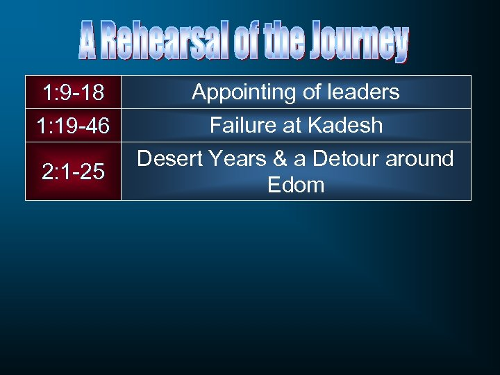 1: 9 -18 1: 19 -46 2: 1 -25 Appointing of leaders Failure at