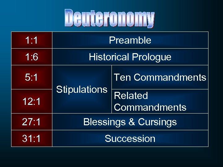 1: 1 Preamble 1: 6 Historical Prologue 5: 1 Ten Commandments Stipulations 12: 1
