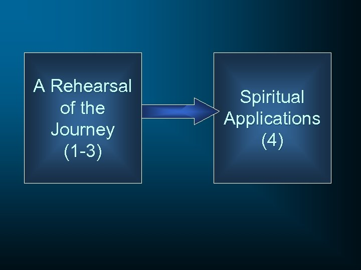 A Rehearsal of the Journey (1 -3) Spiritual Applications (4)